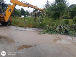 Zagrożenia powodziowe